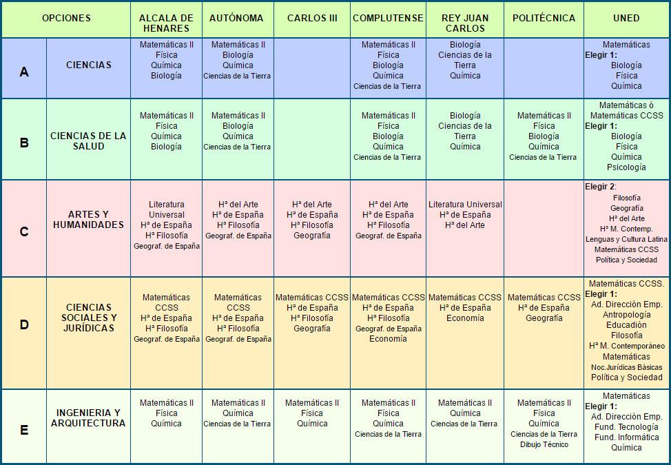 tabla+25publicas